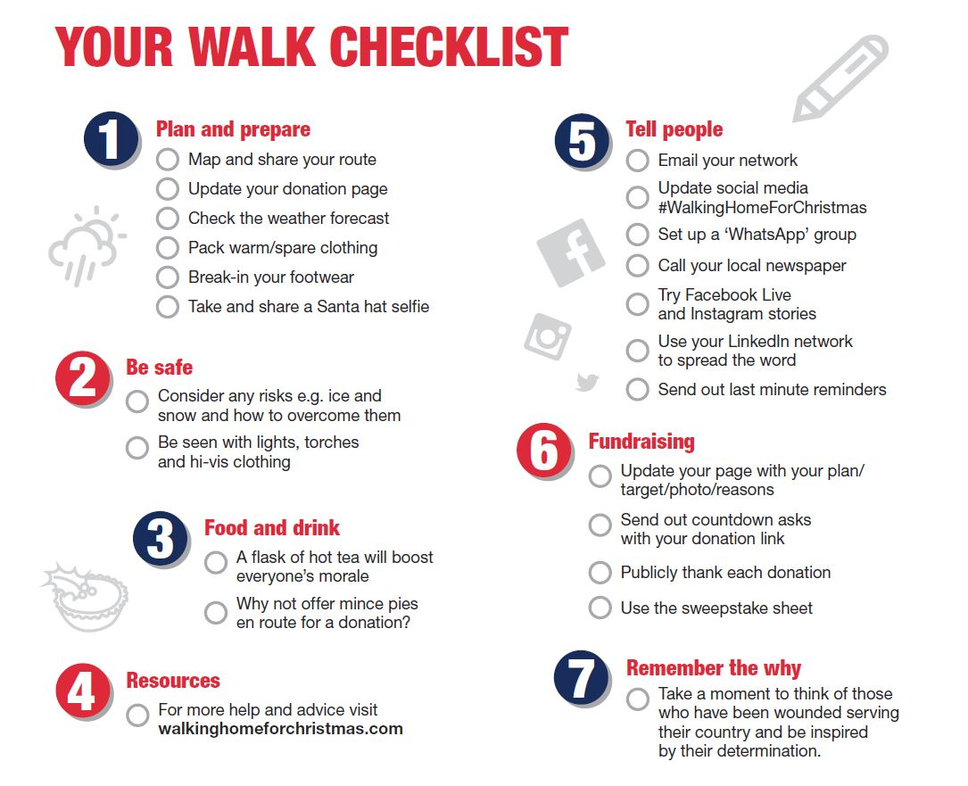 Your Walk Checklist