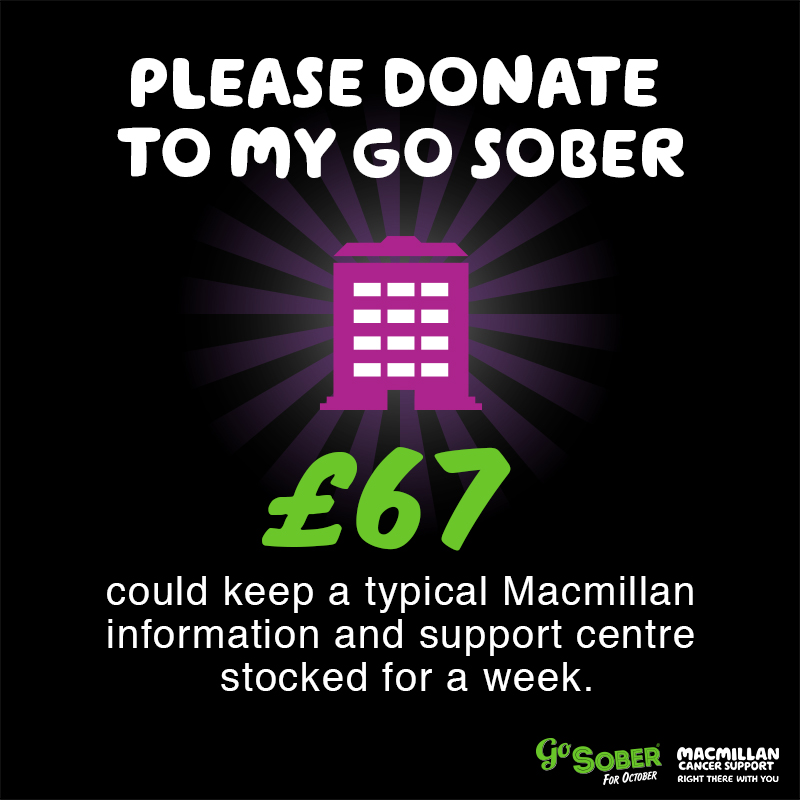 £67 could help...